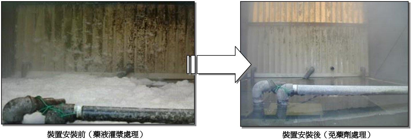 循環水淨化-前後比較