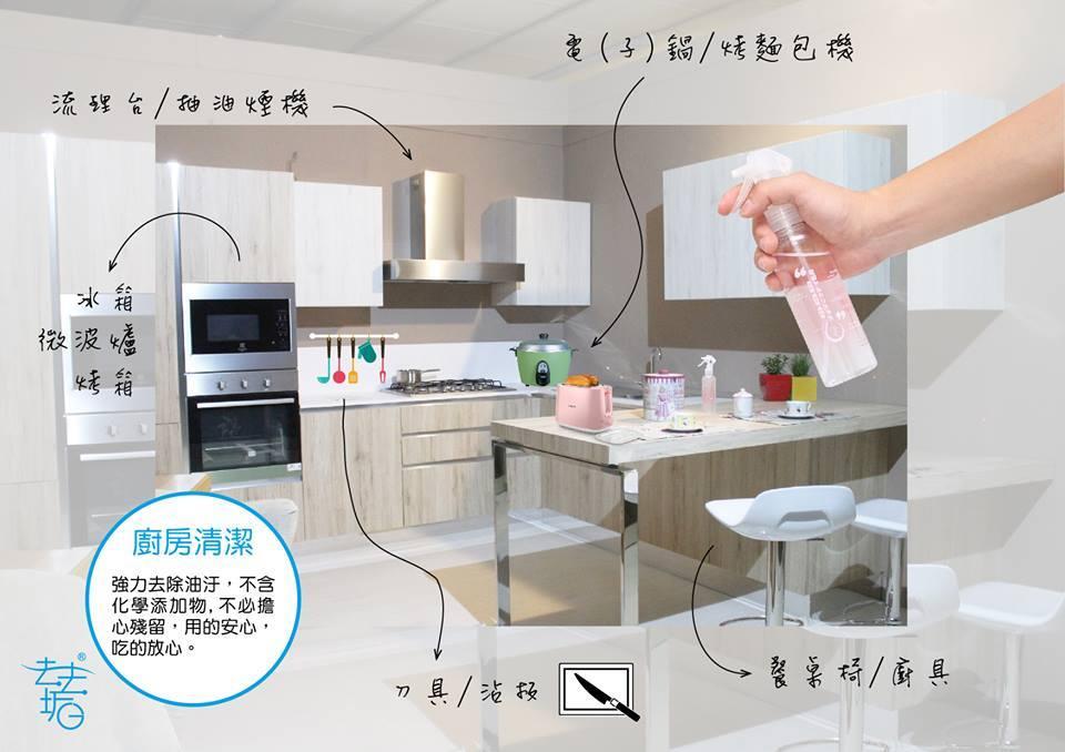產品應用-廚房清潔