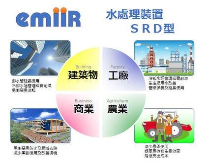 SRD 應用-關於 SRD